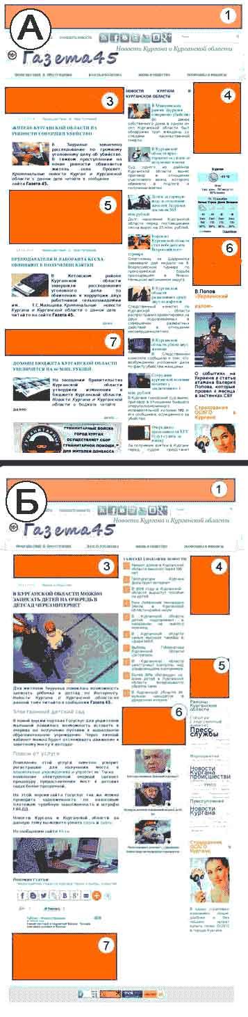 Расположение блоков на страницах сайта