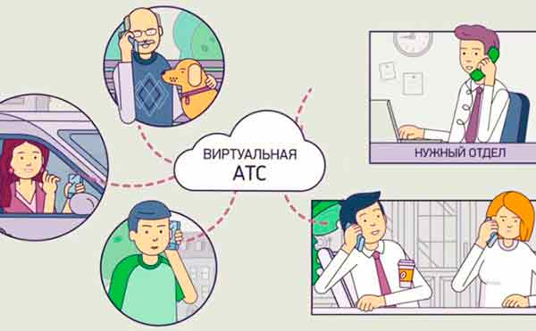 Курганский бизнес доверился онлайн-ассистентам